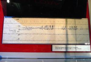 Electrocardiogram_of_Gagarin